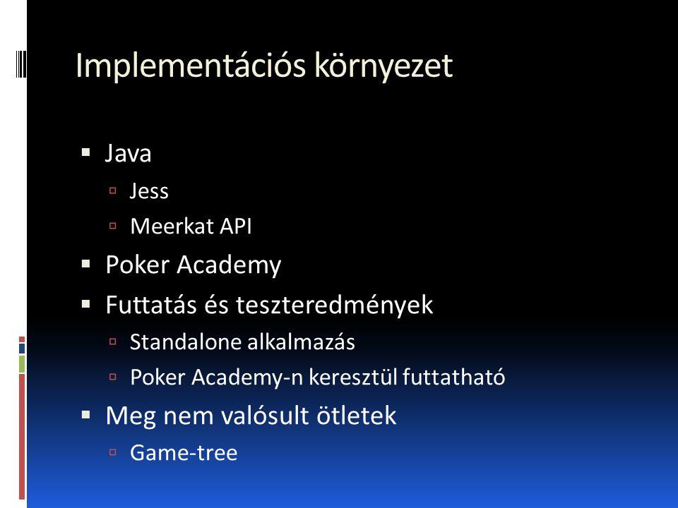 Implementációs környezet  Java  Jess  Meerkat API  Poker Academy  Futtatás és teszteredmények  Standalone alkalmazás  Poker Academy-n keresztül