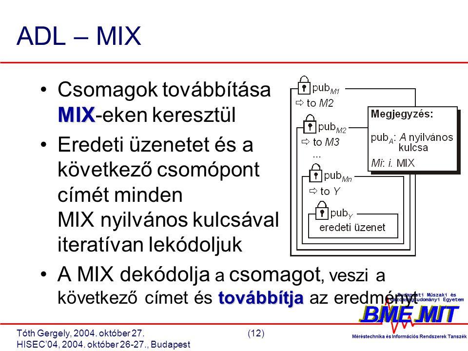 Tóth Gergely, 2004. október 27.(12) HISEC'04, 2004.