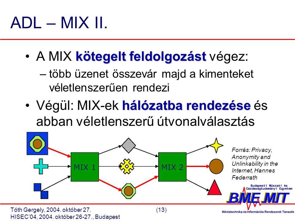 Tóth Gergely, 2004. október 27.(13) HISEC'04, 2004.