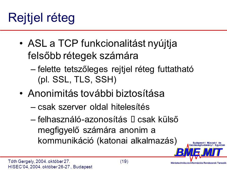 Tóth Gergely, 2004. október 27.(19) HISEC'04, 2004.