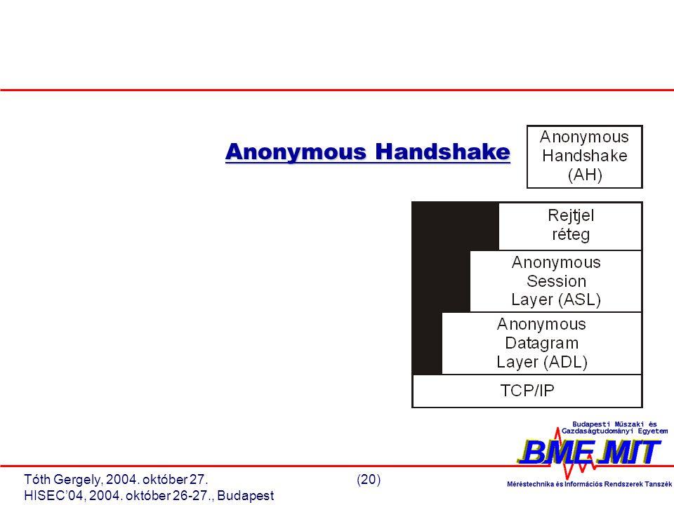 Tóth Gergely, 2004. október 27.(20) HISEC'04, 2004. október 26-27., Budapest Anonymous Handshake