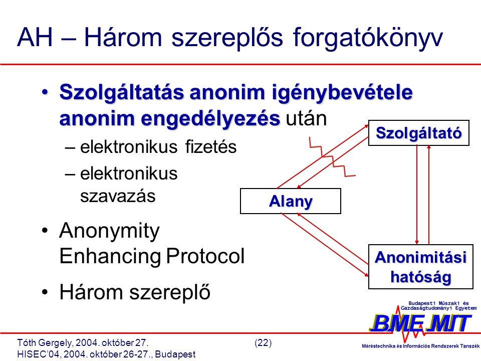Tóth Gergely, 2004. október 27.(22) HISEC'04, 2004.