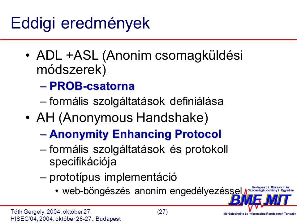 Tóth Gergely, 2004. október 27.(27) HISEC'04, 2004.