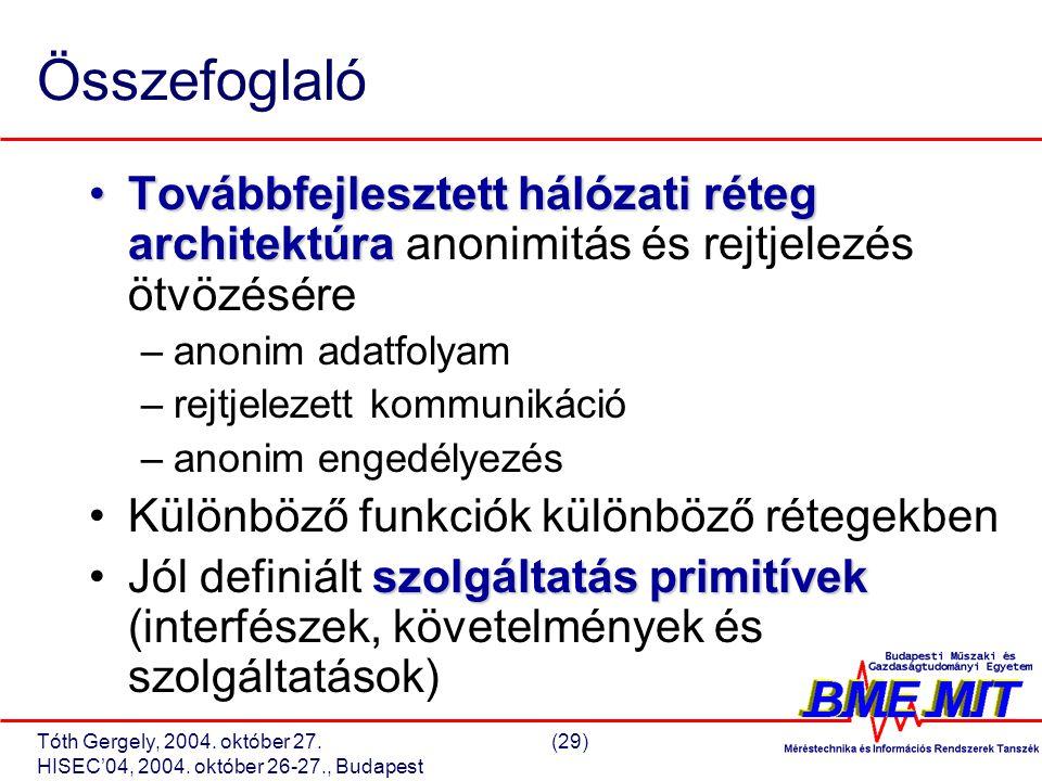 Tóth Gergely, 2004. október 27.(29) HISEC'04, 2004.