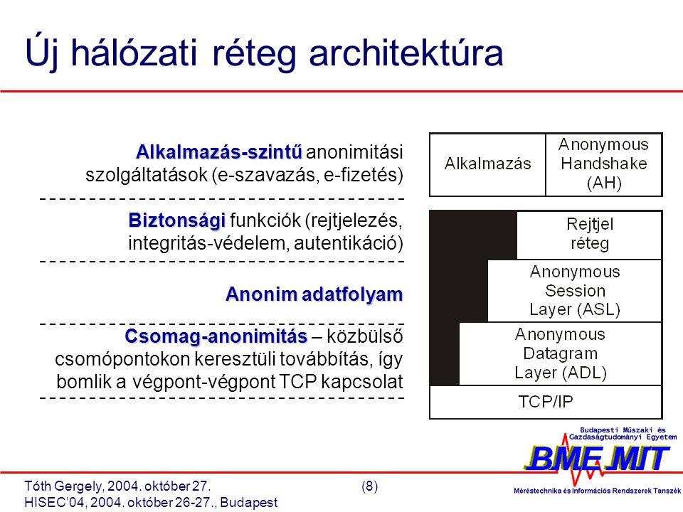 Tóth Gergely, 2004. október 27.(8) HISEC'04, 2004.