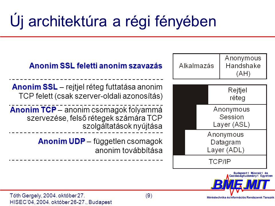 Tóth Gergely, 2004. október 27.(9) HISEC'04, 2004.