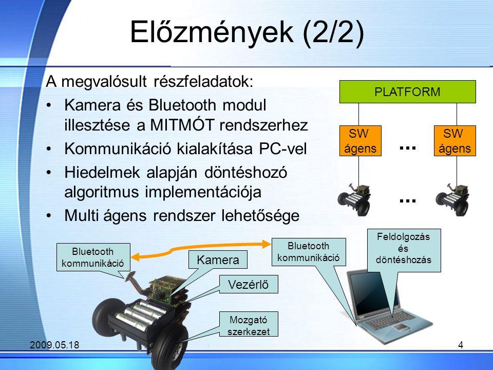 2009.05.184 Előzmények (2/2) A megvalósult részfeladatok: Kamera és Bluetooth modul illesztése a MITMÓT rendszerhez Kommunikáció kialakítása PC-vel Hiedelmek alapján döntéshozó algoritmus implementációja Multi ágens rendszer lehetősége Kamera Bluetooth kommunikáció Vezérlő Mozgató szerkezet Bluetooth kommunikáció Feldolgozás és döntéshozás PLATFORM SW ágens SW ágens