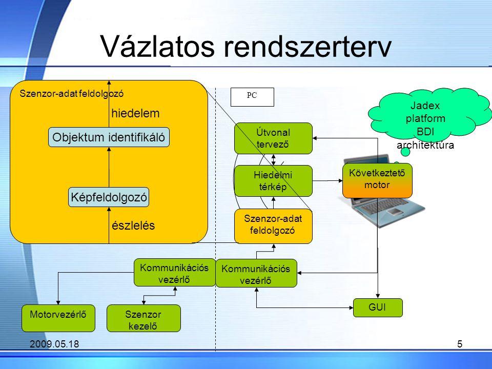 2009.05.185 Vázlatos rendszerterv Szenzor kezelő Motorvezérlő Kommunikációs vezérlő Útvonal tervező Szenzor-adat feldolgozó Hiedelmi térkép MOTEPC GUI Kommunikációs vezérlő Jadex platform BDI architektúra Szenzor-adat feldolgozó Objektum identifikáló Képfeldolgozó észlelés hiedelem Következtető motor