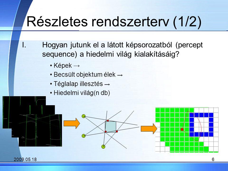 2009.05.186 Részletes rendszerterv (1/2) I.Hogyan jutunk el a látott képsorozatból (percept sequence) a hiedelmi világ kialakításáig.