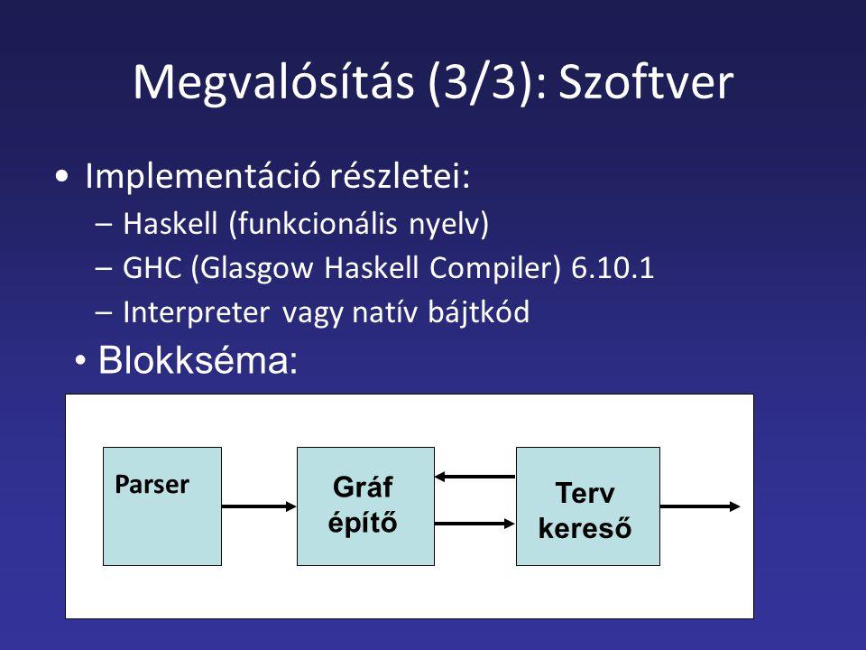 Megvalósítás (3/3): Szoftver Implementáció részletei: –Haskell (funkcionális nyelv) –GHC (Glasgow Haskell Compiler) 6.10.1 –Interpreter vagy natív bájtkód Parser Gráf építő Terv kereső Blokkséma: