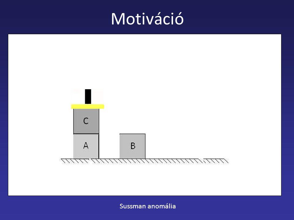 Motiváció Sussman anomália