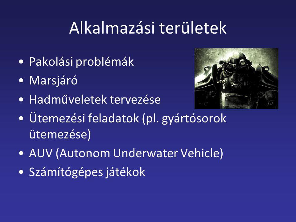 Alkalmazási területek Pakolási problémák Marsjáró Hadműveletek tervezése Ütemezési feladatok (pl.