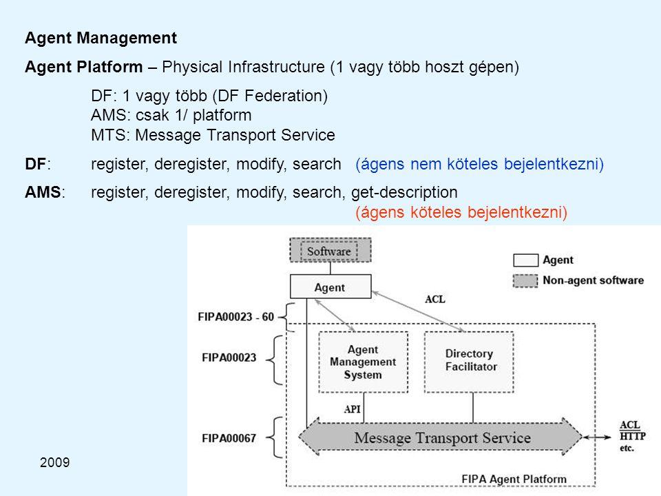 2009Kooperatív és Tanuló Rendszerek DT-HG, BME-MIT 18 Agent Management Agent Platform – Physical Infrastructure (1 vagy több hoszt gépen) DF: 1 vagy több (DF Federation) AMS: csak 1/ platform MTS: Message Transport Service DF:register, deregister, modify, search (ágens nem köteles bejelentkezni) AMS:register, deregister, modify, search, get-description (ágens köteles bejelentkezni)
