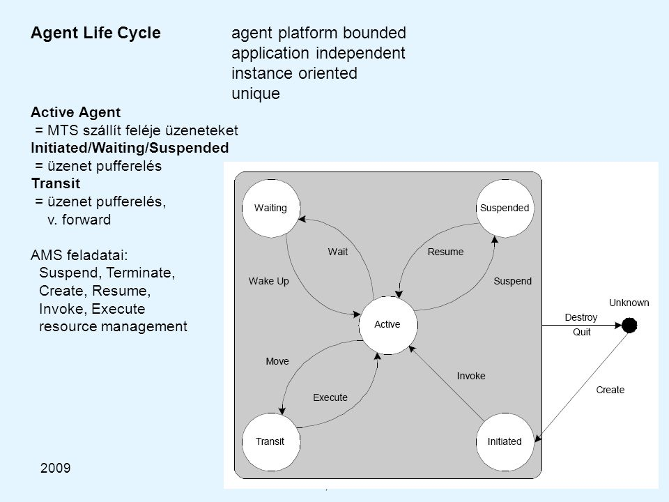 2009Kooperatív és Tanuló Rendszerek DT-HG, BME-MIT 19 Agent Life Cycleagent platform bounded application independent instance oriented unique Active Agent = MTS szállít feléje üzeneteket Initiated/Waiting/Suspended = üzenet pufferelés Transit = üzenet pufferelés, v.