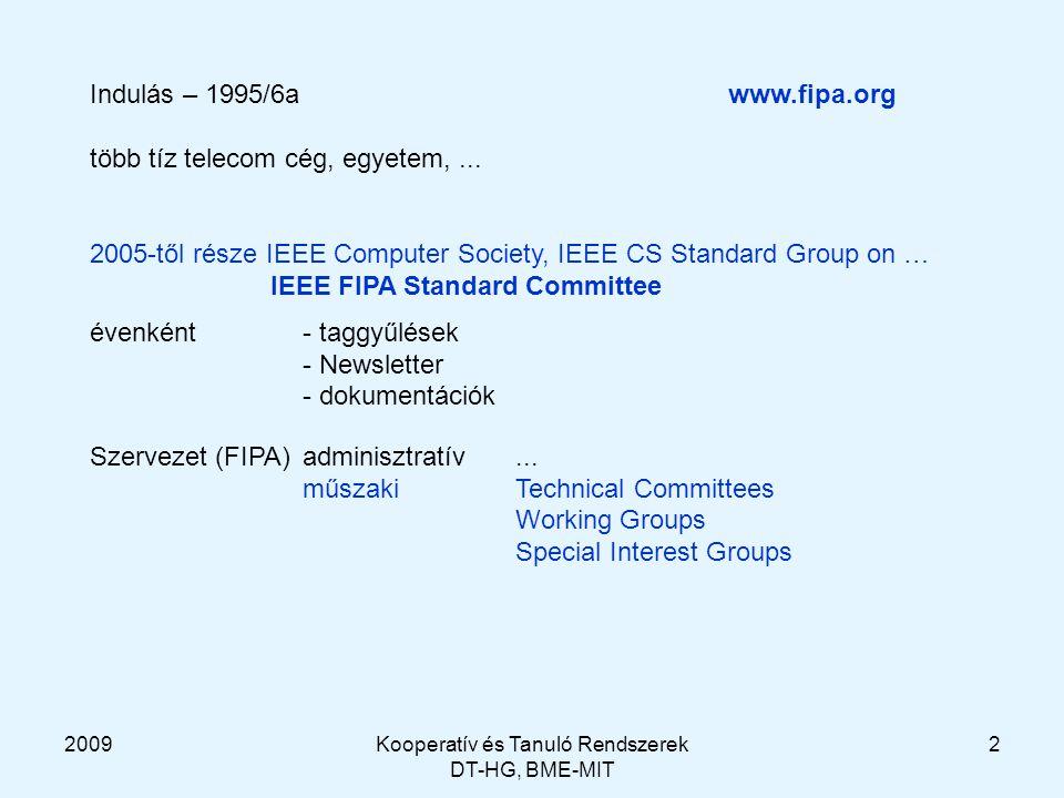 2009Kooperatív és Tanuló Rendszerek DT-HG, BME-MIT 2 Indulás – 1995/6awww.fipa.org több tíz telecom cég, egyetem,...
