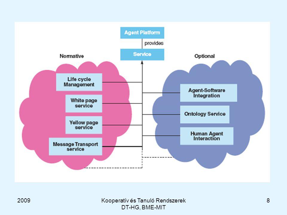 2009Kooperatív és Tanuló Rendszerek DT-HG, BME-MIT 8