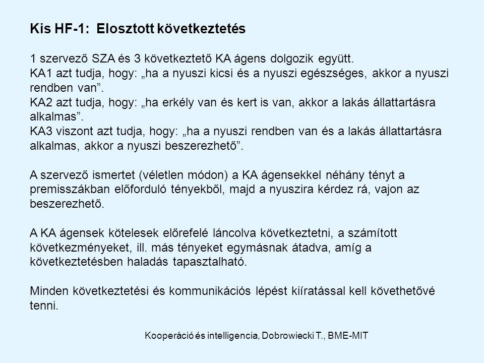 """Kis HF-1: Elosztott következtetés 1 szervező SZA és 3 következtető KA ágens dolgozik együtt. KA1 azt tudja, hogy: """"ha a nyuszi kicsi és a nyuszi egész"""