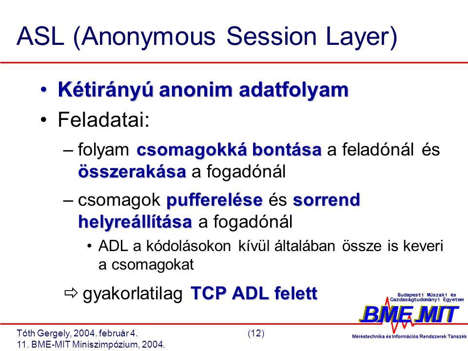 Tóth Gergely, 2004. február 4.(12) 11. BME-MIT Miniszimpózium, 2004. ASL (Anonymous Session Layer) Kétirányú anonim adatfolyamKétirányú anonim adatfol