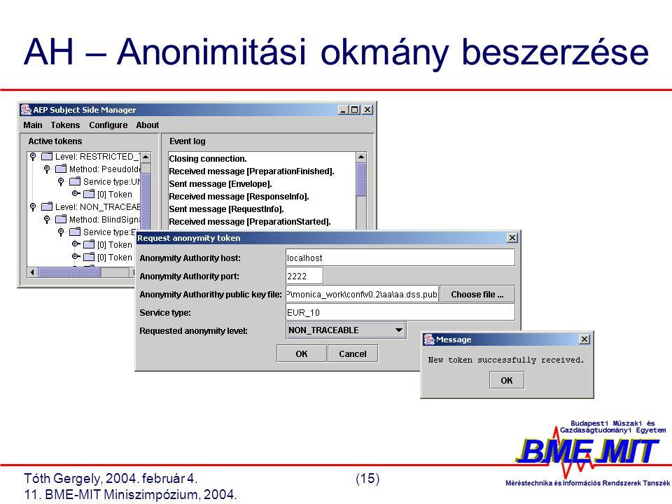 Tóth Gergely, 2004. február 4.(15) 11. BME-MIT Miniszimpózium, 2004. AH – Anonimitási okmány beszerzése