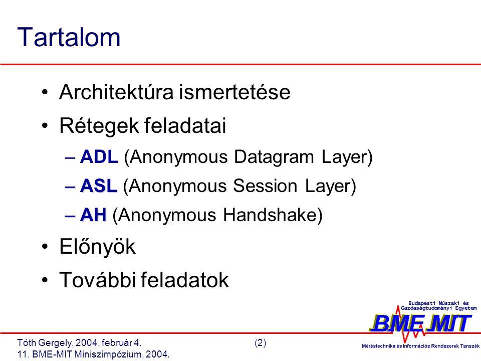 Tóth Gergely, 2004. február 4.(2) 11. BME-MIT Miniszimpózium, 2004. Tartalom Architektúra ismertetése Rétegek feladatai –ADL (Anonymous Datagram Layer