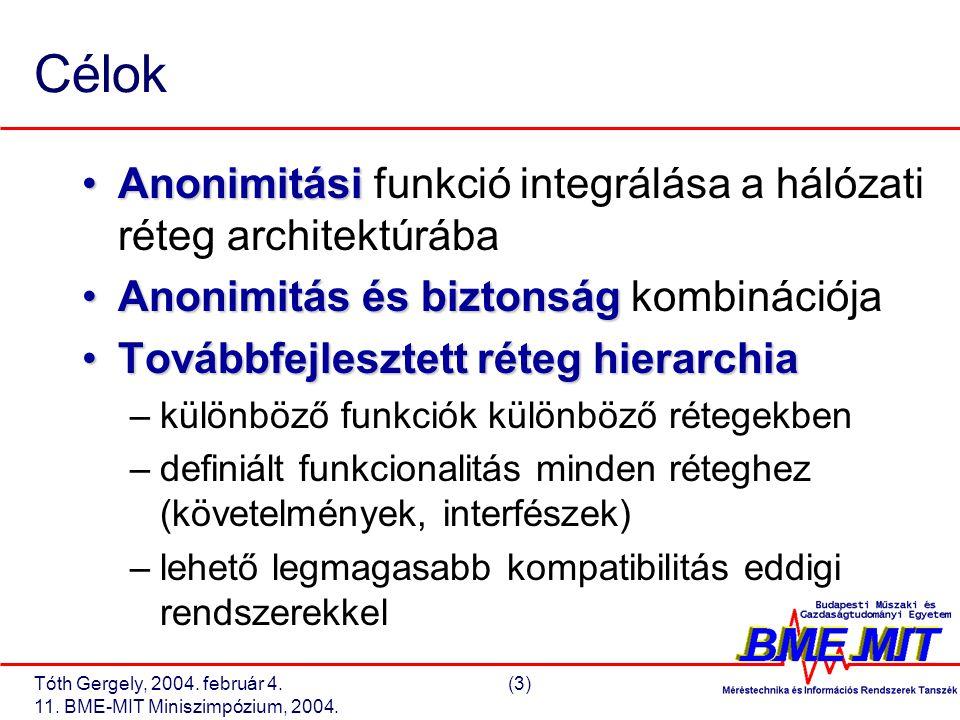 Tóth Gergely, 2004. február 4.(3) 11. BME-MIT Miniszimpózium, 2004. Célok AnonimitásiAnonimitási funkció integrálása a hálózati réteg architektúrába A