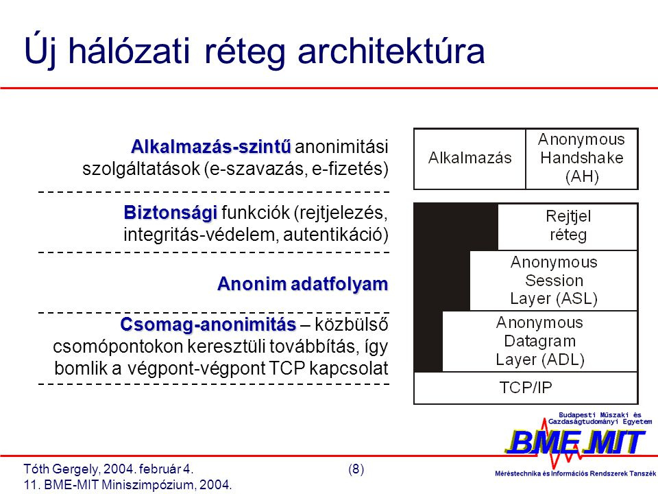 Tóth Gergely, 2004. február 4.(8) 11. BME-MIT Miniszimpózium, 2004. Új hálózati réteg architektúra Anonim adatfolyam Biztonsági Biztonsági funkciók (r