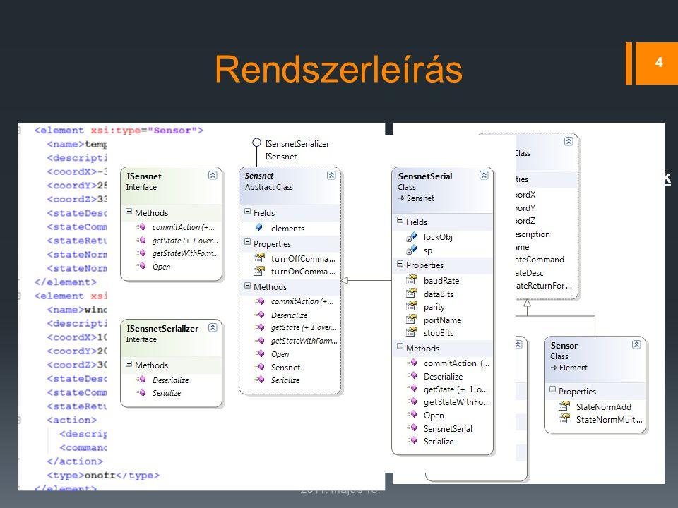 Rendszerleírás 2011. május 16. 4 Általános kezelőfelület  Topológia XML fájlból  Ezzel megegyező osztálystruktúra  Adatok szerkestése  Moduláris f