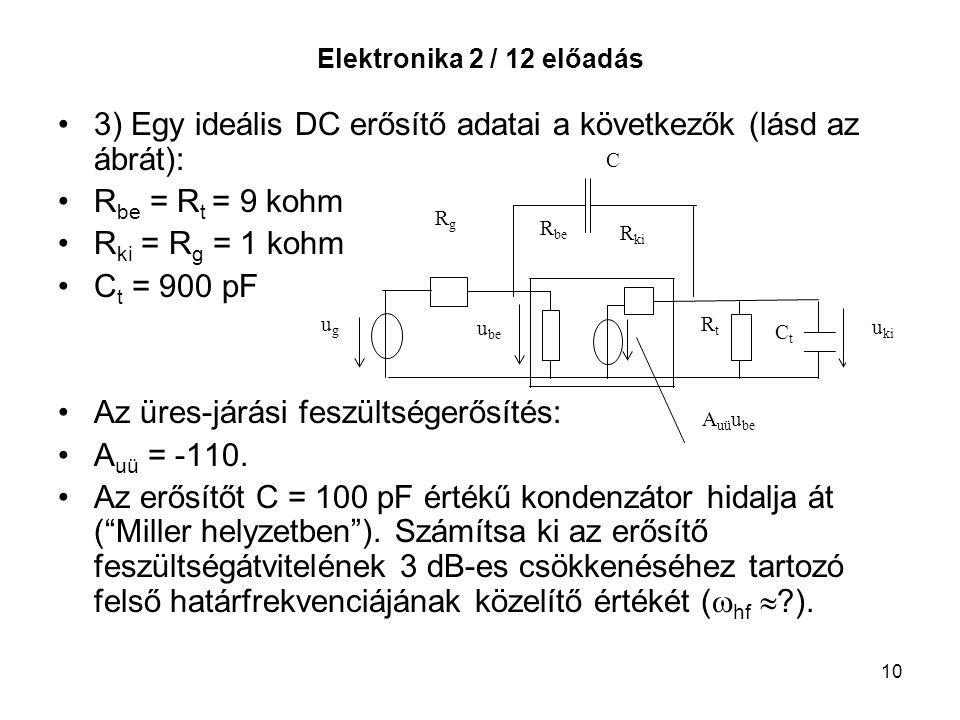10 Elektronika 2 / 12 előadás 3) Egy ideális DC erősítő adatai a következők (lásd az ábrát): R be = R t = 9 kohm R ki = R g = 1 kohm C t = 900 pF Az üres-járási feszültségerősítés: A uü = -110.