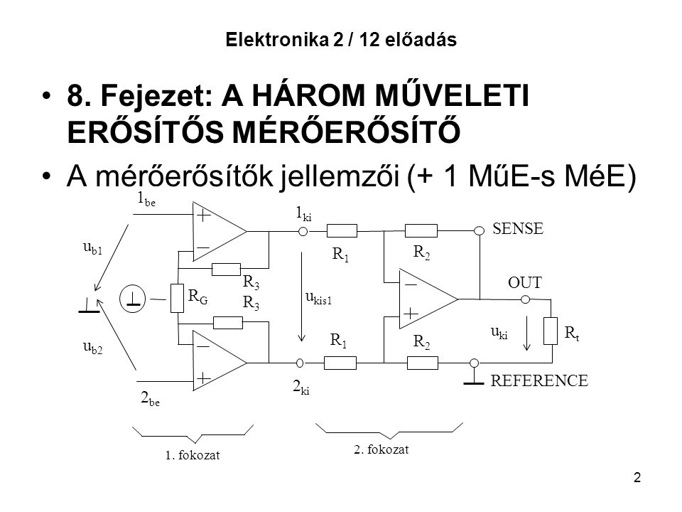 2 Elektronika 2 / 12 előadás 8.