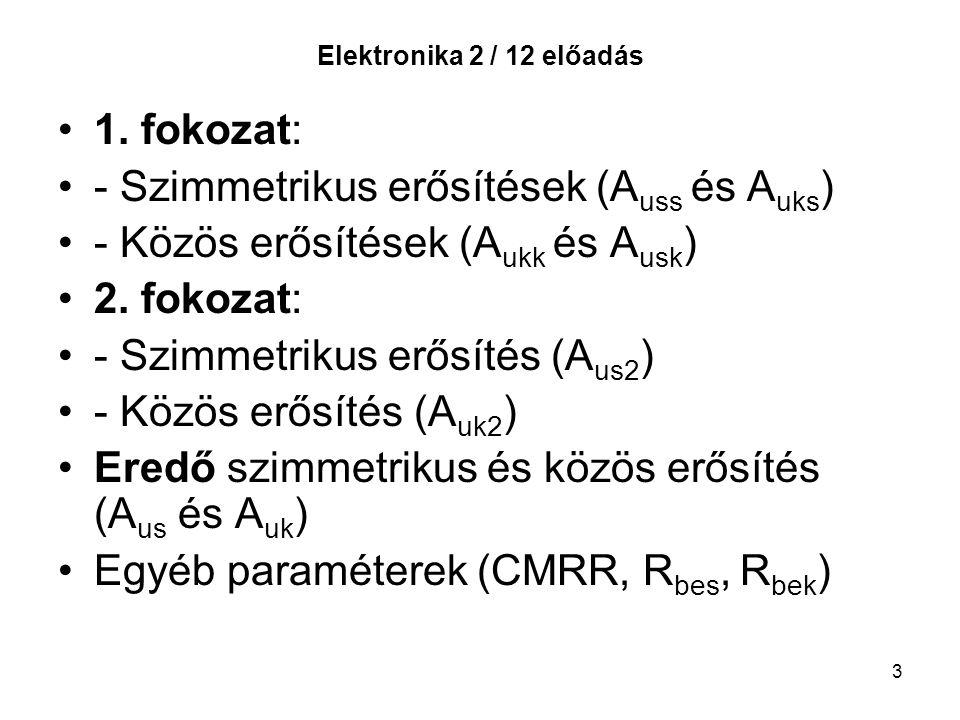 3 Elektronika 2 / 12 előadás 1.
