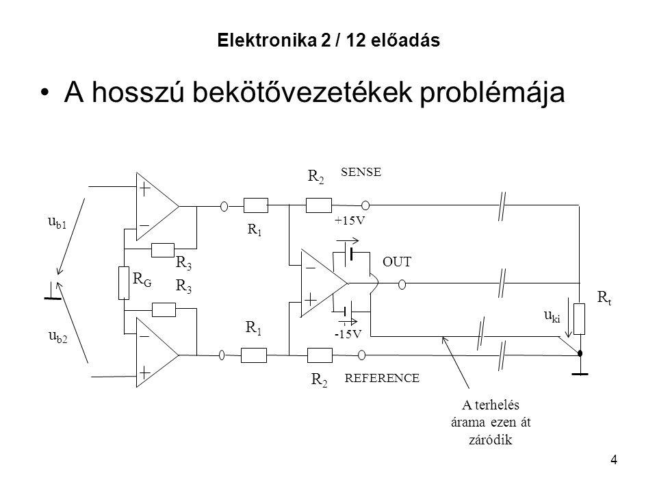 4 Elektronika 2 / 12 előadás A hosszú bekötővezetékek problémája