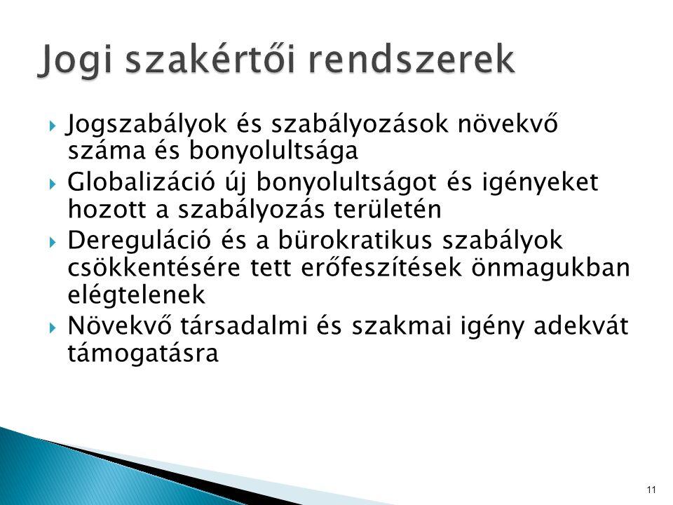  Jogszabályok és szabályozások növekvő száma és bonyolultsága  Globalizáció új bonyolultságot és igényeket hozott a szabályozás területén  Dereguláció és a bürokratikus szabályok csökkentésére tett erőfeszítések önmagukban elégtelenek  Növekvő társadalmi és szakmai igény adekvát támogatásra 11