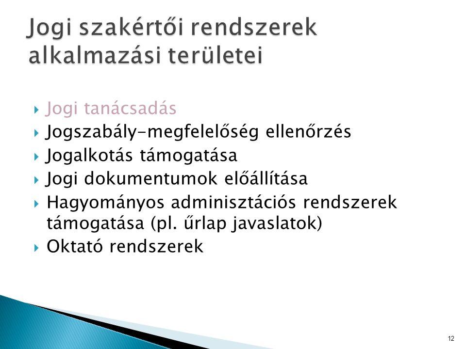  Jogi tanácsadás  Jogszabály-megfelelőség ellenőrzés  Jogalkotás támogatása  Jogi dokumentumok előállítása  Hagyományos adminisztációs rendszerek támogatása (pl.