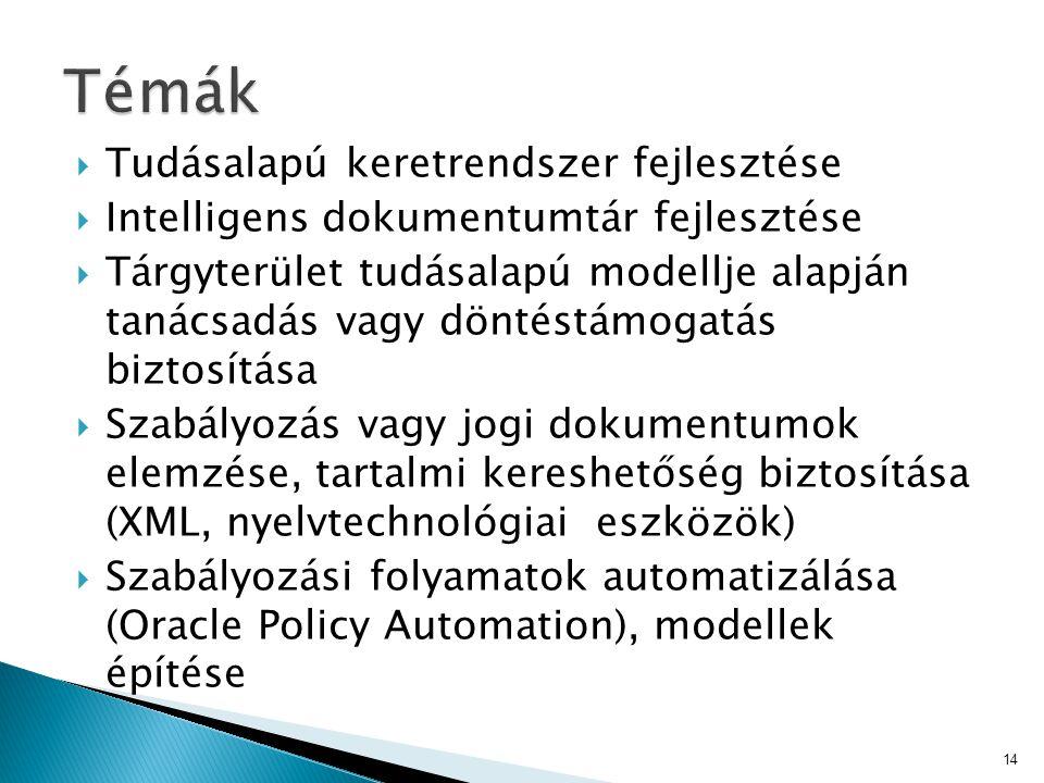  Tudásalapú keretrendszer fejlesztése  Intelligens dokumentumtár fejlesztése  Tárgyterület tudásalapú modellje alapján tanácsadás vagy döntéstámogatás biztosítása  Szabályozás vagy jogi dokumentumok elemzése, tartalmi kereshetőség biztosítása (XML, nyelvtechnológiai eszközök)  Szabályozási folyamatok automatizálása (Oracle Policy Automation), modellek építése 14