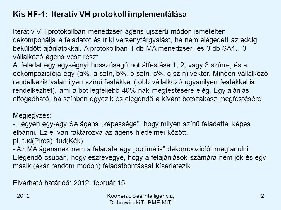 2012Kooperáció és intelligencia, Dobrowiecki T., BME-MIT 2 Kis HF-1: Iteratív VH protokoll implementálása Iteratív VH protokollban menedzser ágens újszerű módon ismételten dekomponálja a feladatot és ír ki versenytárgyalást, ha nem elégedett az eddig beküldött ajánlatokkal.