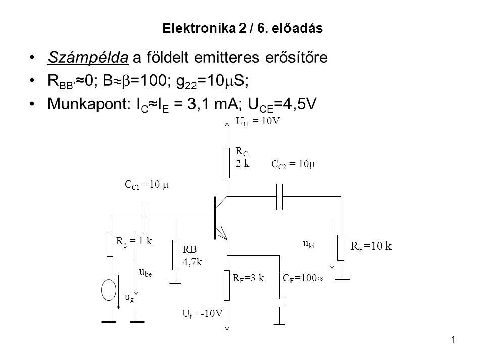 1 Elektronika 2 / 6. előadás Számpélda a földelt emitteres erősítőre R BB' ≈0; B  =100; g 22 =10  S; Munkapont: I C ≈I E = 3,1 mA; U CE =4,5V U t+