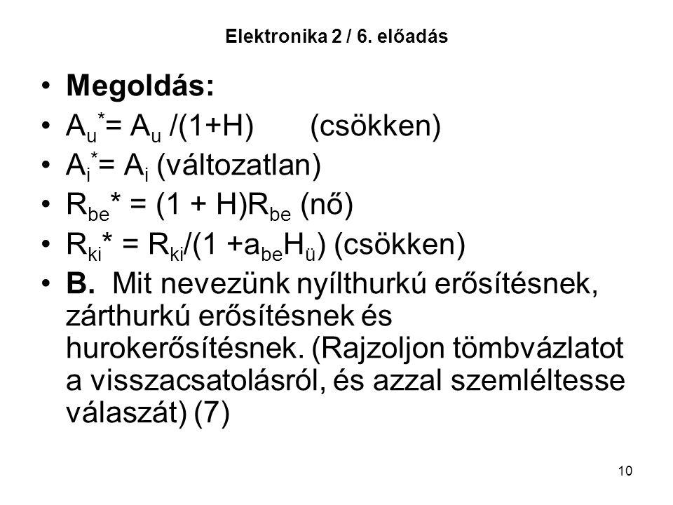 10 Elektronika 2 / 6. előadás Megoldás: A u * = A u /(1+H) (csökken) A i * = A i (változatlan) R be * = (1 + H)R be (nő) R ki * = R ki /(1 +a be H ü )