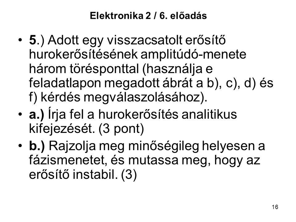16 Elektronika 2 / 6. előadás 5.) Adott egy visszacsatolt erősítő hurokerősítésének amplitúdó-menete három törésponttal (használja e feladatlapon mega