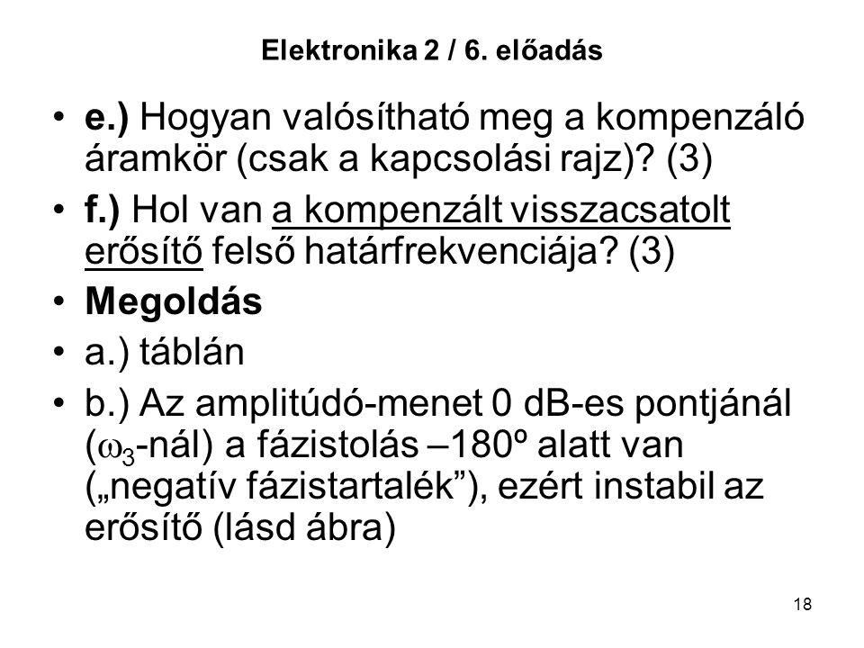 18 Elektronika 2 / 6. előadás e.) Hogyan valósítható meg a kompenzáló áramkör (csak a kapcsolási rajz)? (3) f.) Hol van a kompenzált visszacsatolt erő