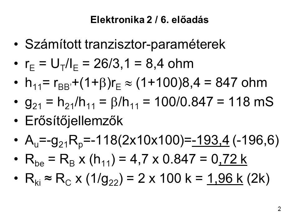 2 Elektronika 2 / 6. előadás Számított tranzisztor-paraméterek r E = U T /I E = 26/3,1 = 8,4 ohm h 11 = r BB' +(1+  )r E  (1+100)8,4 = 847 ohm g 21