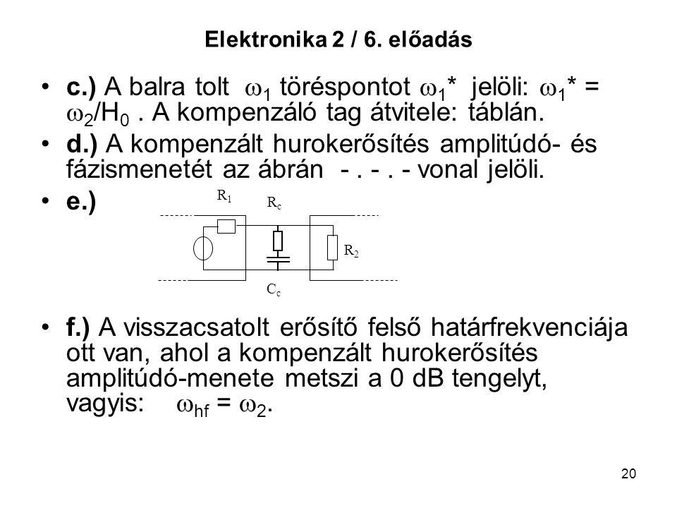 20 Elektronika 2 / 6. előadás c.) A balra tolt  1 töréspontot  1 * jelöli:  1 * =  2 /H 0. A kompenzáló tag átvitele: táblán. d.) A kompenzált hur