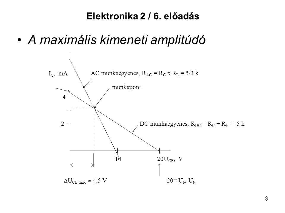 3 Elektronika 2 / 6. előadás A maximális kimeneti amplitúdó AC munkaegyenes, R AC = R C x R L = 5/3 k I C, mA 4 2 munkapont DC munkaegyenes, R DC = R