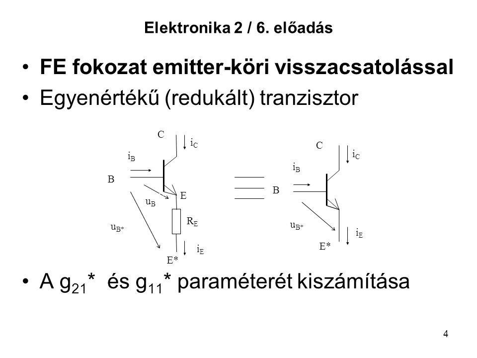 4 Elektronika 2 / 6. előadás FE fokozat emitter-köri visszacsatolással Egyenértékű (redukált) tranzisztor A g 21 * és g 11 * paraméterét kiszámítása C