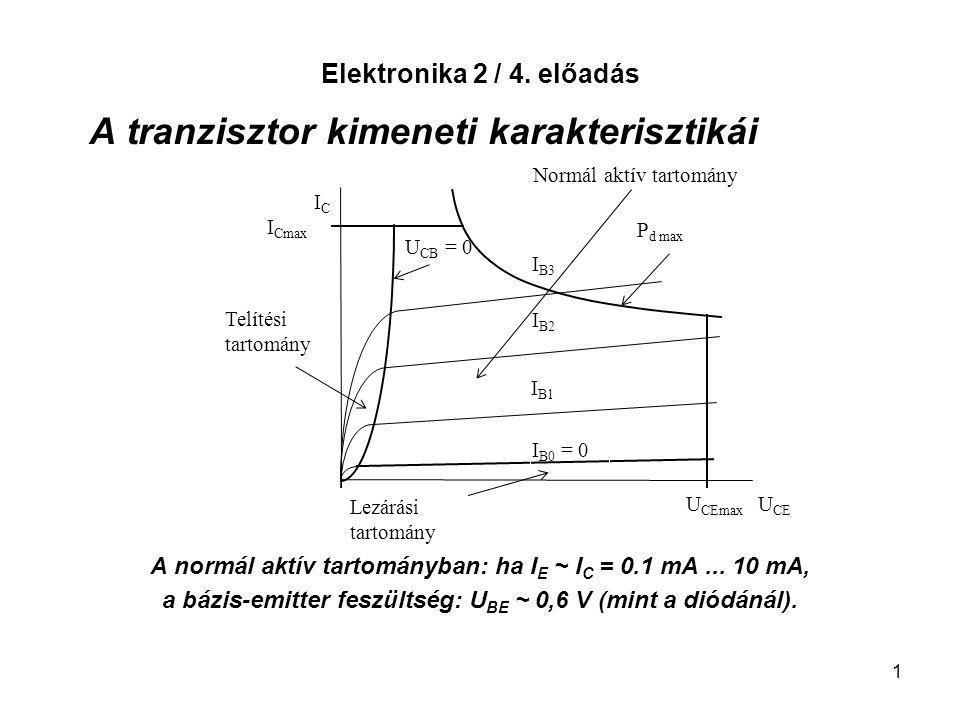 1 Elektronika 2 / 4. előadás A tranzisztor kimeneti karakterisztikái A normál aktív tartományban: ha I E ~ I C = 0.1 mA... 10 mA, a bázis-emitter fesz