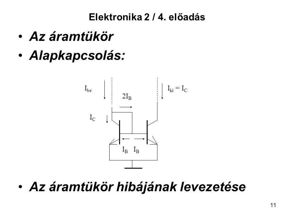 11 Elektronika 2 / 4. előadás Az áramtükör Alapkapcsolás: Az áramtükör hibájának levezetése I be I ki = I C 2I B ICIC I B