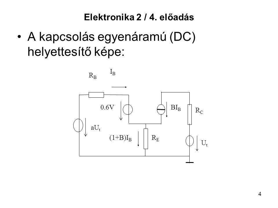 4 Elektronika 2 / 4. előadás A kapcsolás egyenáramú (DC) helyettesítő képe: UtUt aU t 0.6V RBRB IBIB BI B (1+B)I B RERE RCRC