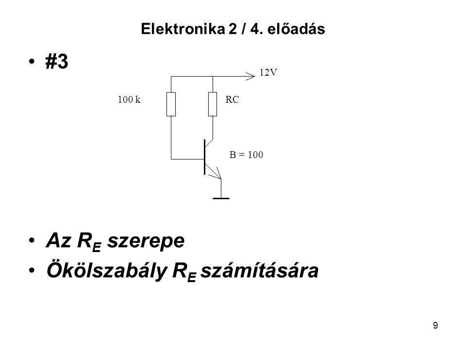 9 Elektronika 2 / 4. előadás #3 Az R E szerepe Ökölszabály R E számítására 100 kRC 12V B = 100