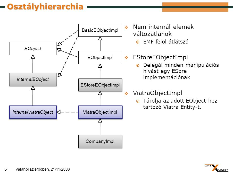  Nem internál elemek változatlanok  EMF felöl átlátszó  EStoreEObjectImpl  Delegál minden manipulációs hívást egy ESore implementációnak  ViatraObjectImpl  Tárolja az adott EObject-hez tartozó Viatra Entity-t.