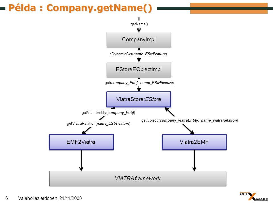 6 Példa : Company.getName() Valahol az erdőben, 21/11/2008 EStoreEObjectImpl CompanyImpl ViatraStore:EStore VIATRA framework getName() eDynamicGet(nam