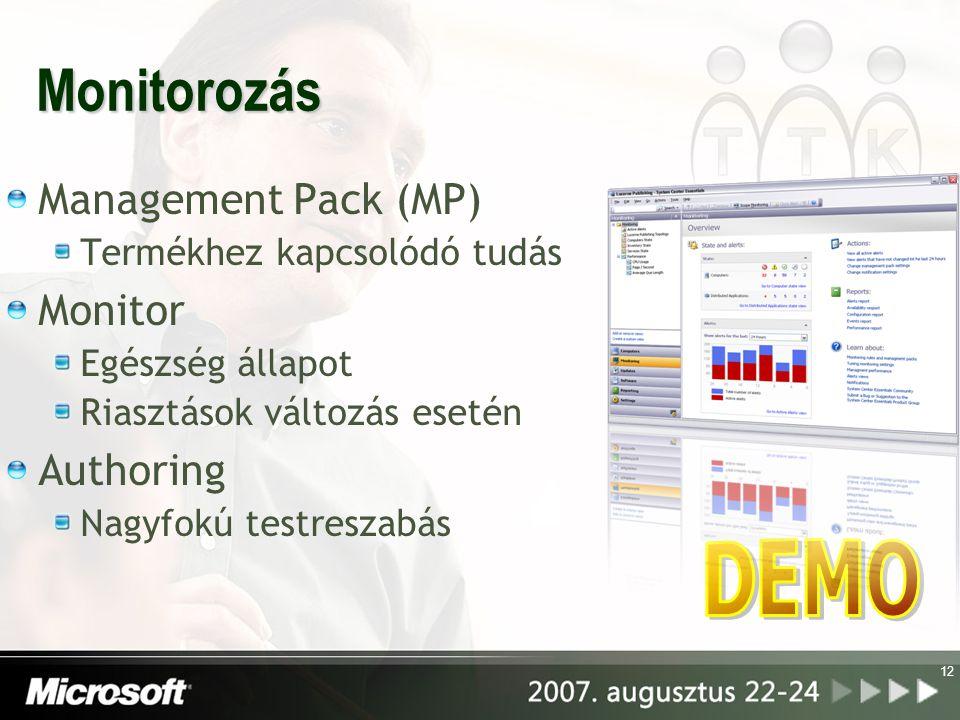 12 Monitorozás Management Pack (MP) Termékhez kapcsolódó tudás Monitor Egészség állapot Riasztások változás esetén Authoring Nagyfokú testreszabás